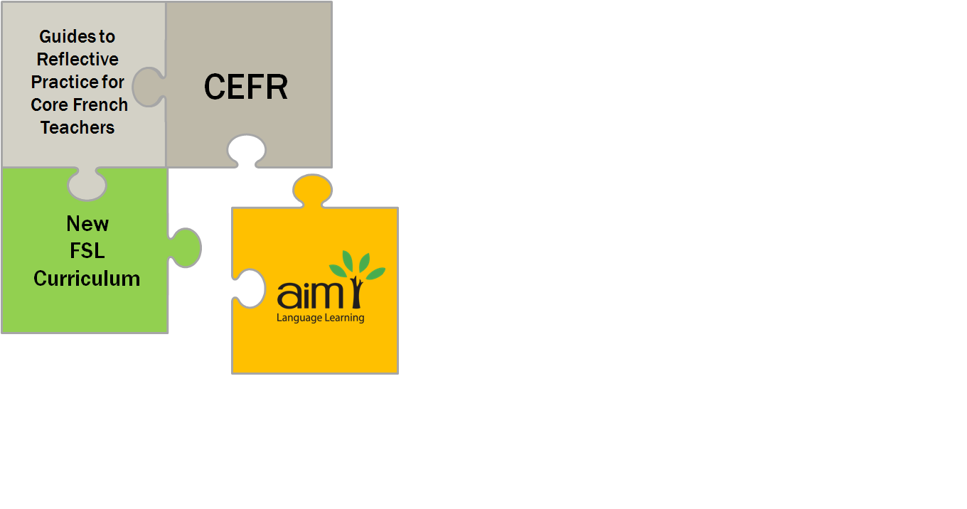 AIM:CEFR puzzle image for blog